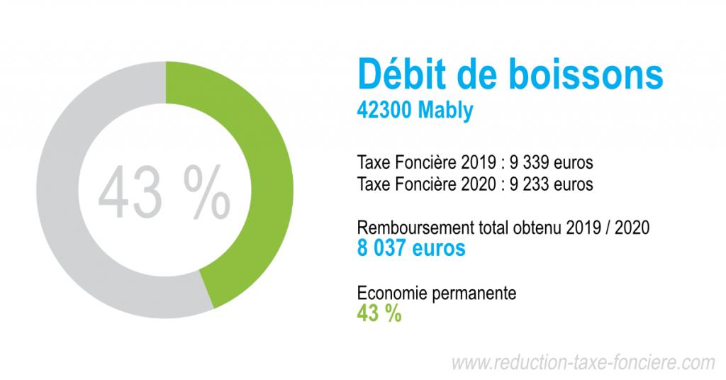 Réduction taxe foncière débit de boissons à Mably (42300)